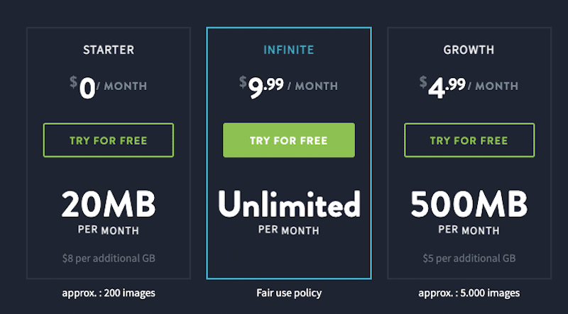 The pricing can be found on Imagify's official website.