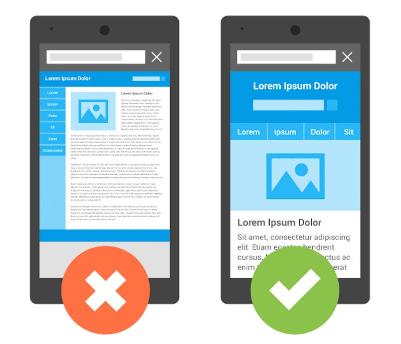 Optimizing images and text for mobile - Source: Google Search Central