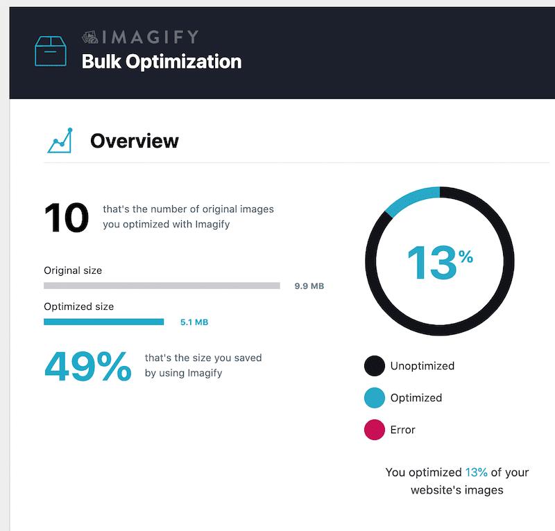Bulk optimization - Imagify